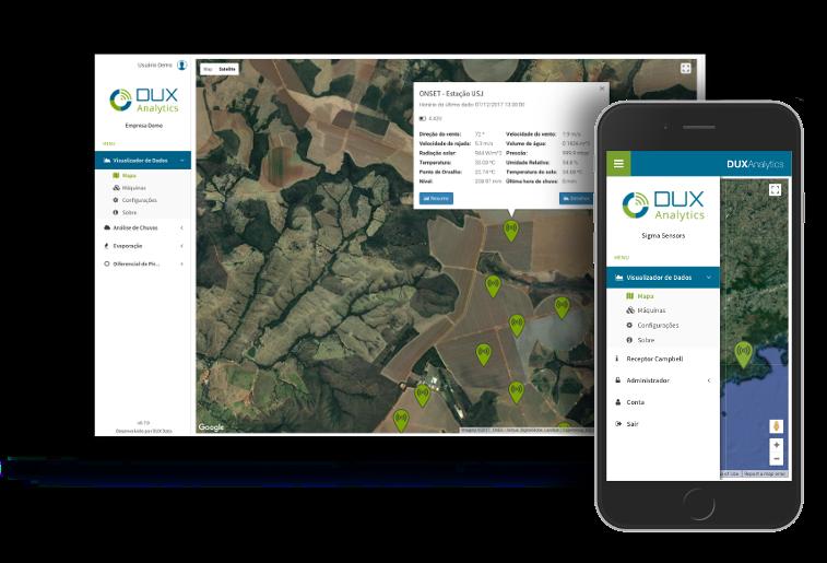 DUX Analytics Dispositivos